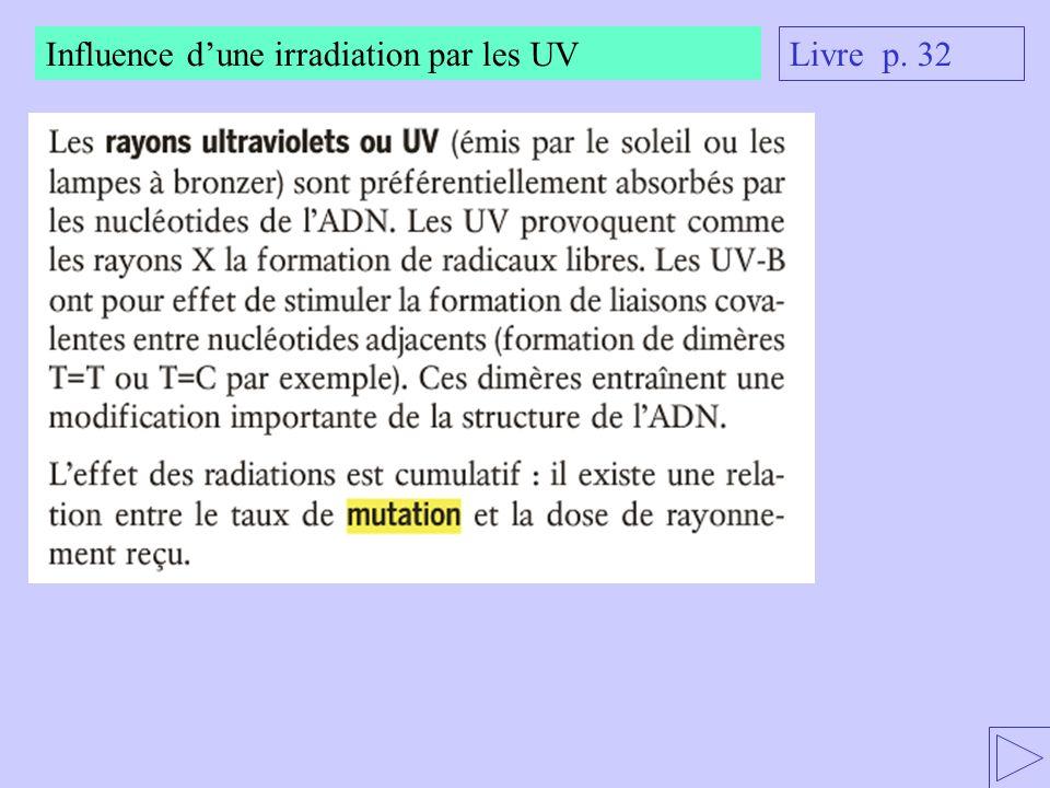 Influence dune irradiation par les UV Livre p. 32