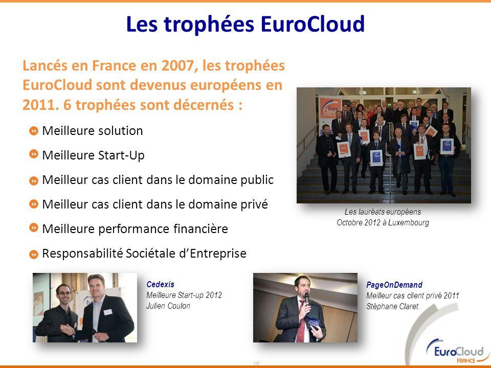 Lancés en France en 2007, les trophées EuroCloud sont devenus européens en 2011. 6 trophées sont décernés : Meilleure solution Meilleure Start-Up Meil