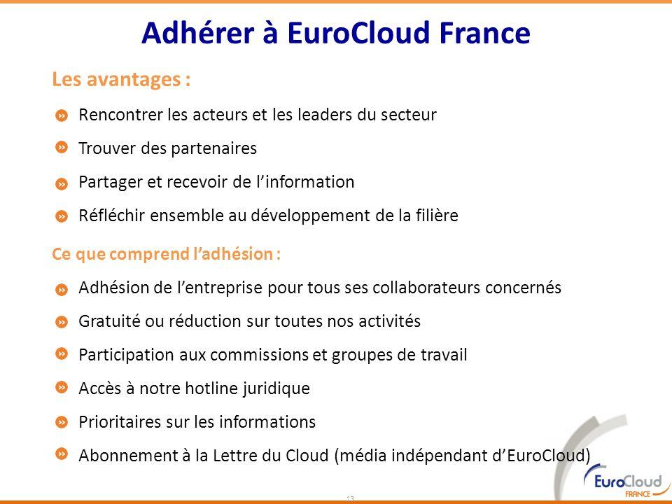 Adhérer à EuroCloud France Les avantages : Rencontrer les acteurs et les leaders du secteur Trouver des partenaires Partager et recevoir de linformati