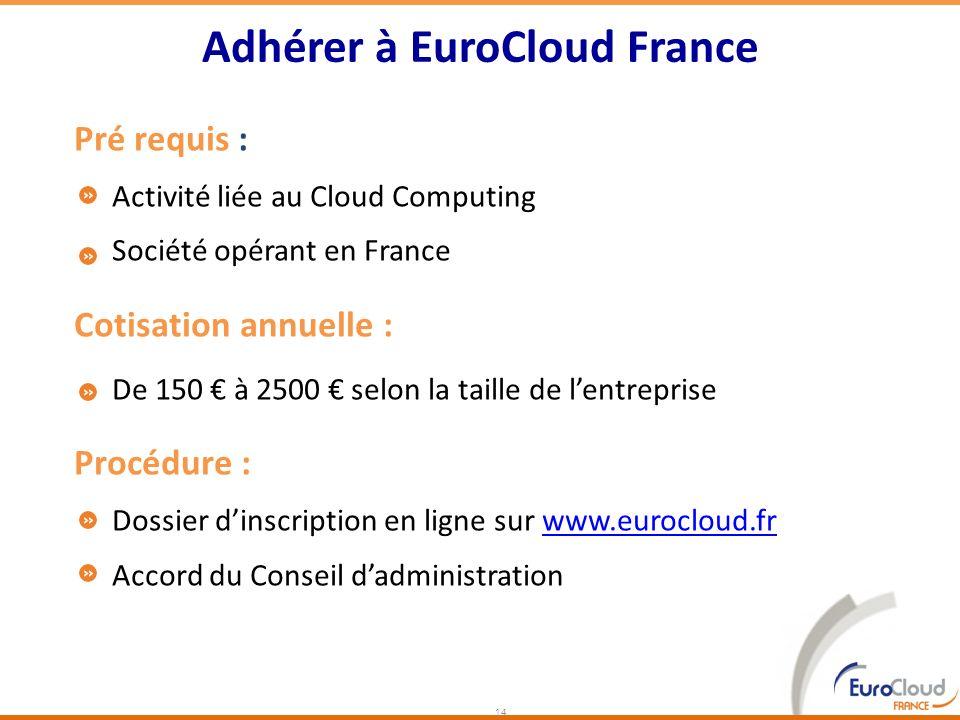 Adhérer à EuroCloud France Pré requis : Activité liée au Cloud Computing Société opérant en France Cotisation annuelle : De 150 à 2500 selon la taille