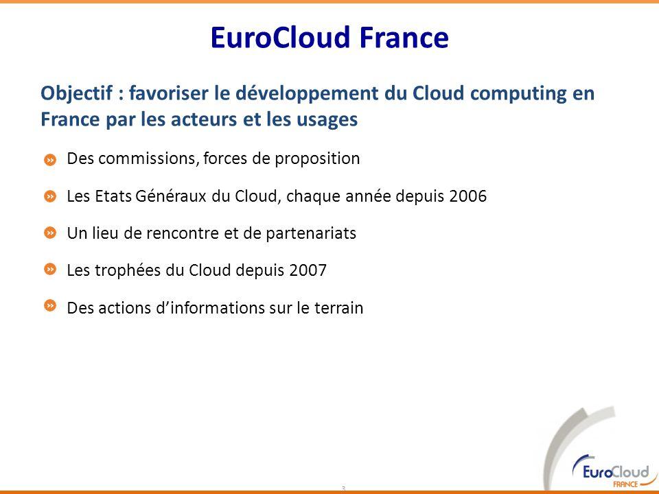 EuroCloud France Objectif : favoriser le développement du Cloud computing en France par les acteurs et les usages Des commissions, forces de propositi