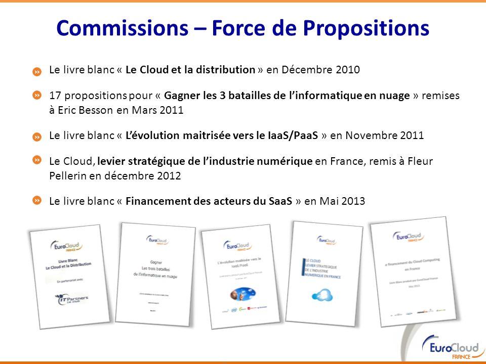 Commissions – Force de Propositions Le livre blanc « Le Cloud et la distribution » en Décembre 2010 17 propositions pour « Gagner les 3 batailles de l