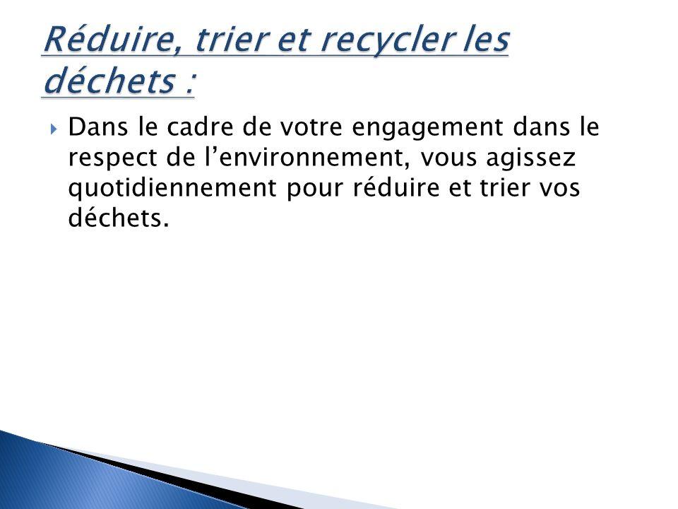 Dans le cadre de votre engagement dans le respect de lenvironnement, vous agissez quotidiennement pour réduire et trier vos déchets.