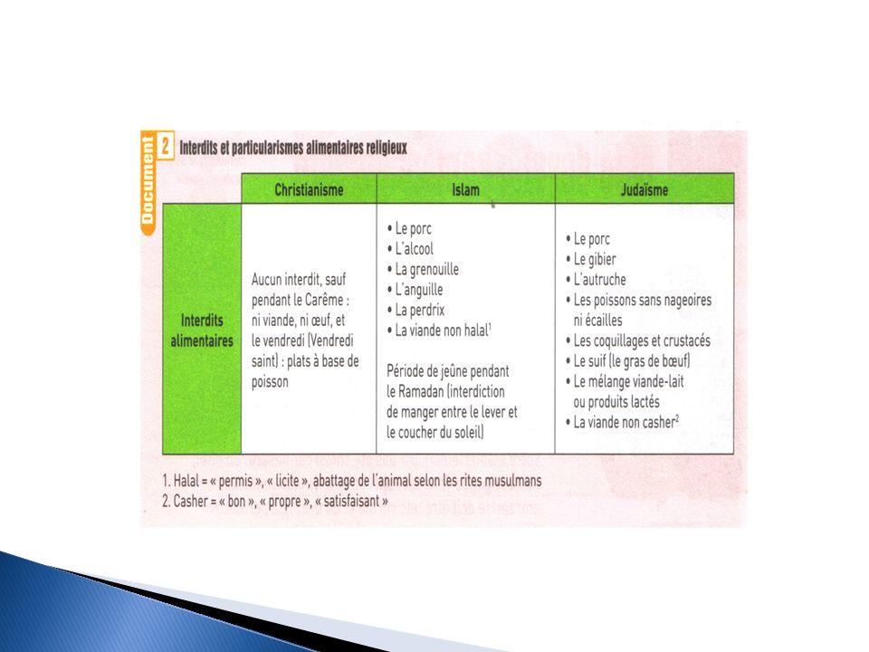 Afin dinscrire votre établissement dans une démarche environnementale, vous choisissez vos produits en fonction de plusieurs critères de qualité.
