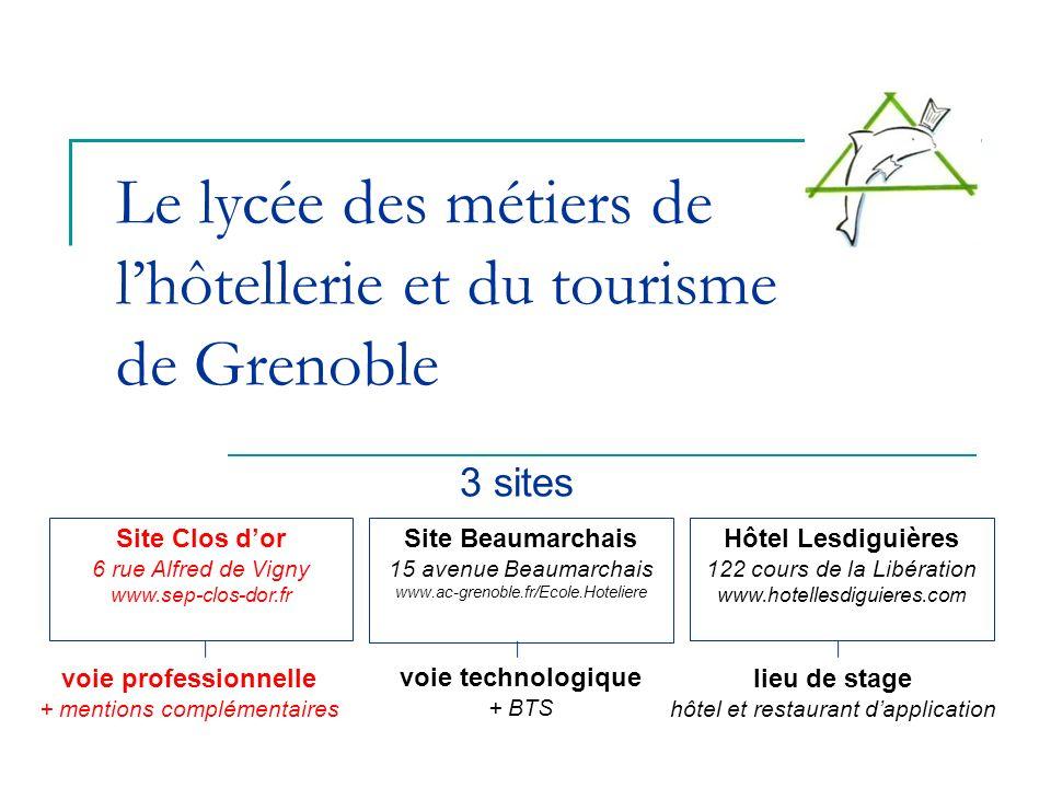 Le lycée des métiers de lhôtellerie et du tourisme de Grenoble 3 sites Site Beaumarchais 15 avenue Beaumarchais www.ac-grenoble.fr/Ecole.Hoteliere Sit