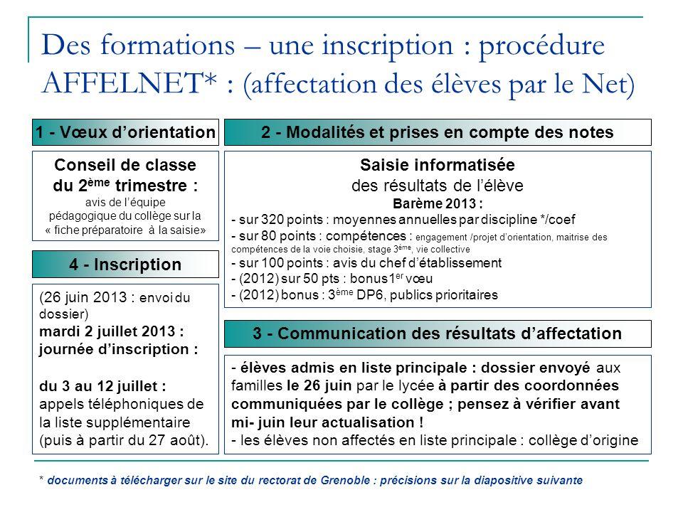 Des formations – une inscription : procédure AFFELNET* : ( affectation des élèves par le Net) Conseil de classe du 2 ème trimestre : avis de léquipe p