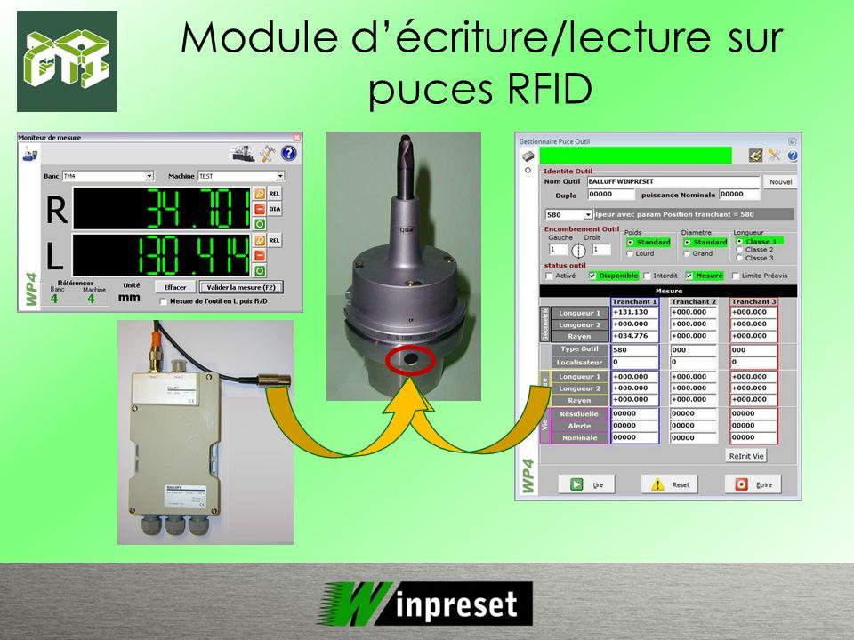 Module décriture/lecture sur puces RFID