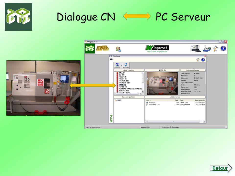 Dialogue CN PC Serveur