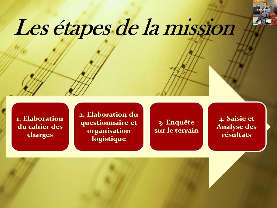 1.Elaboration du cahier des charges 2. Elaboration du questionnaire et organisation logistique 3.