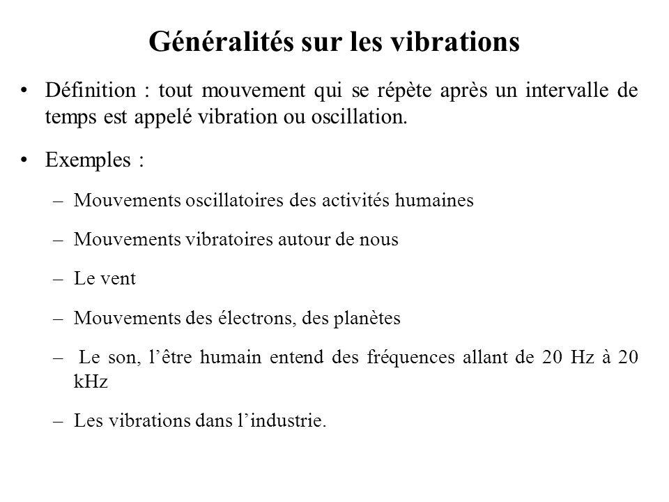 Définition : tout mouvement qui se répète après un intervalle de temps est appelé vibration ou oscillation. Exemples : –Mouvements oscillatoires des a