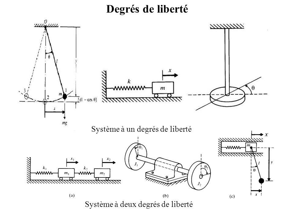 Degrés de liberté Système à un degrés de liberté Système à deux degrés de liberté