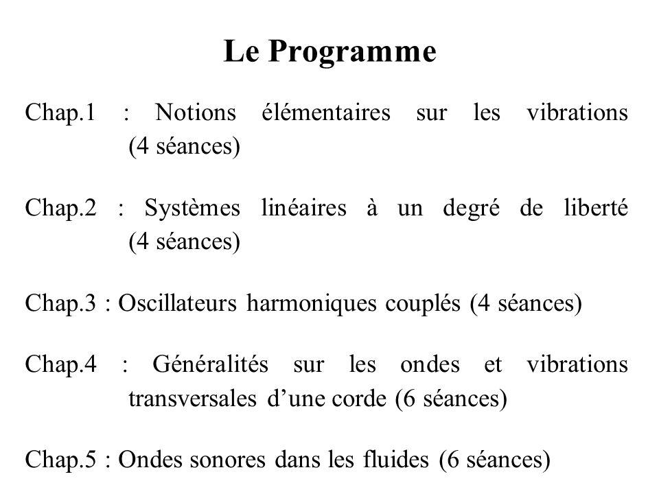 Chap.1 : Notions élémentaires sur les vibrations (4 séances) Chap.2 : Systèmes linéaires à un degré de liberté (4 séances) Chap.3 : Oscillateurs harmo