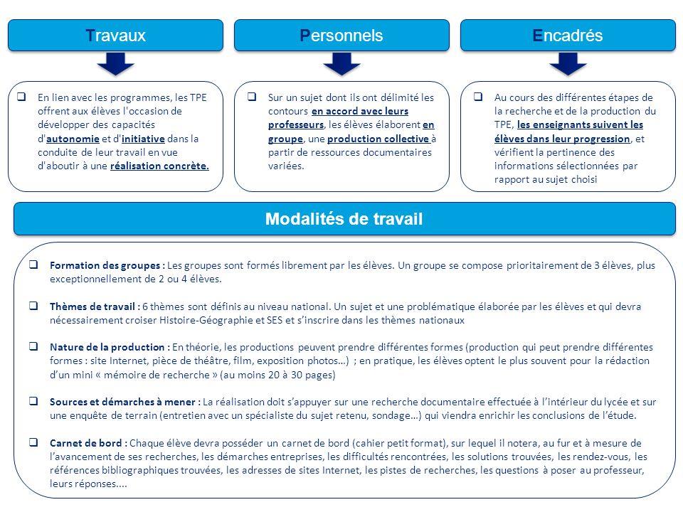 Travaux Personnels Encadrés En lien avec les programmes, les TPE offrent aux élèves l occasion de développer des capacités d autonomie et d initiative dans la conduite de leur travail en vue d aboutir à une réalisation concrète.