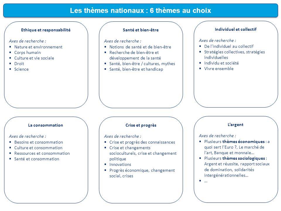 Les thèmes nationaux : 6 thèmes au choix Ethique et responsabilité Axes de recherche : Nature et environnement Corps humain Culture et vie sociale Dro