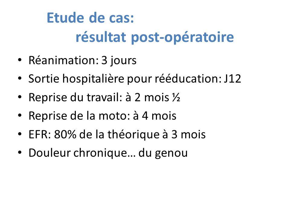 Réanimation: 3 jours Sortie hospitalière pour rééducation: J12 Reprise du travail: à 2 mois ½ Reprise de la moto: à 4 mois EFR: 80% de la théorique à