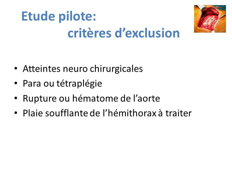Atteintes neuro chirurgicales Para ou tétraplégie Rupture ou hématome de laorte Plaie soufflante de lhémithorax à traiter Etude pilote: critères dexcl