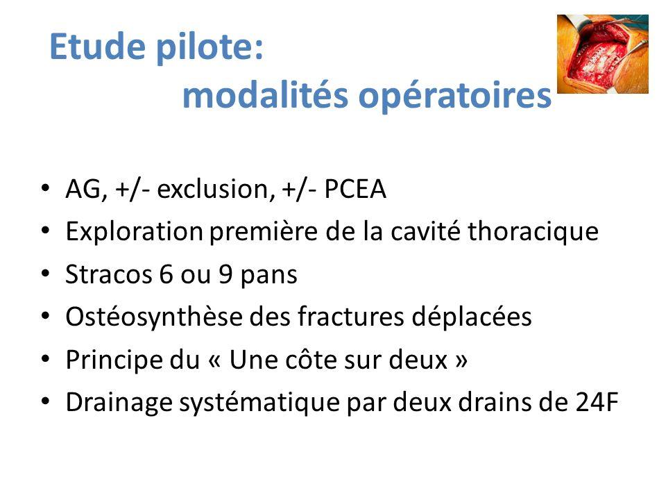 AG, +/- exclusion, +/- PCEA Exploration première de la cavité thoracique Stracos 6 ou 9 pans Ostéosynthèse des fractures déplacées Principe du « Une c