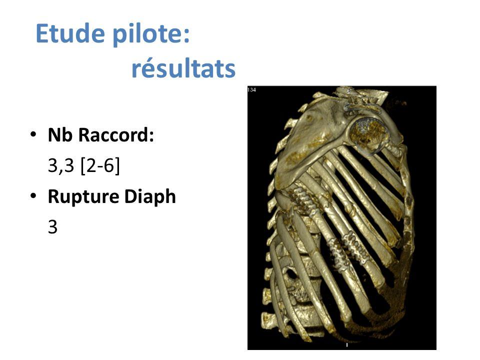 Nb Raccord: 3,3 [2-6] Rupture Diaph 3 Etude pilote: résultats