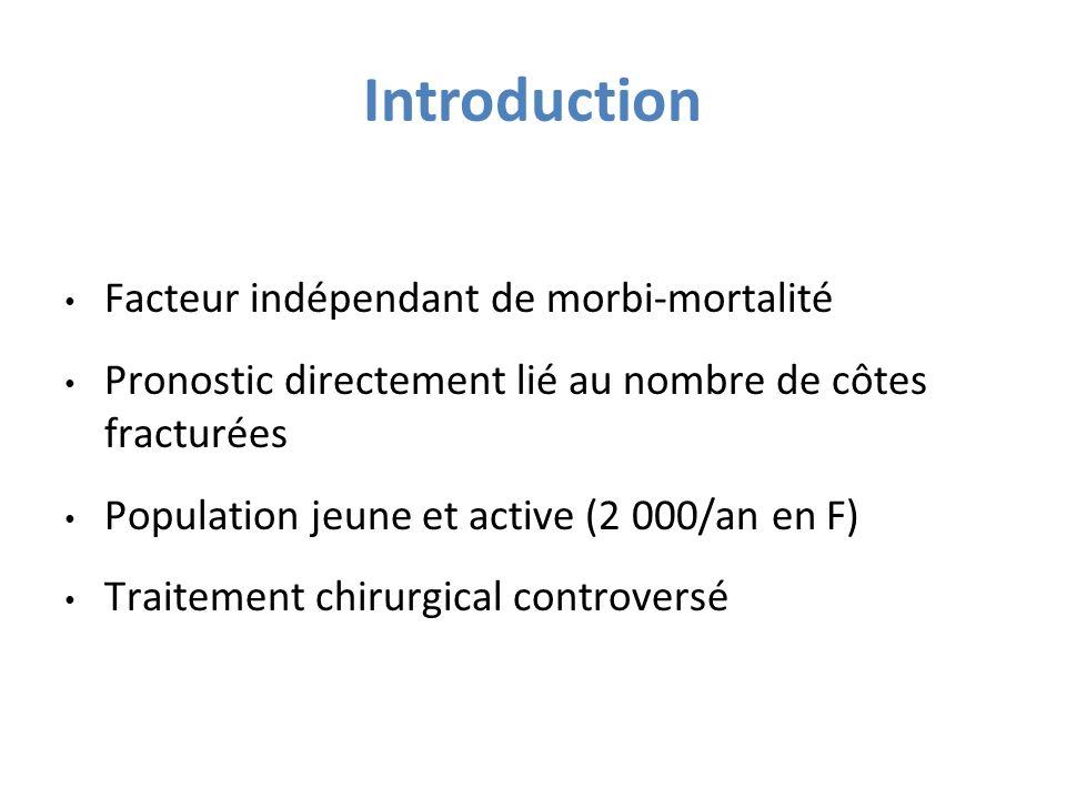 Introduction Facteur indépendant de morbi-mortalité Pronostic directement lié au nombre de côtes fracturées Population jeune et active (2 000/an en F)
