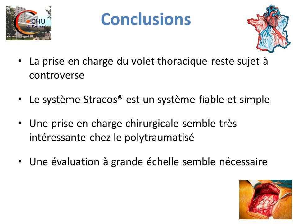 Conclusions La prise en charge du volet thoracique reste sujet à controverse Le système Stracos® est un système fiable et simple Une prise en charge c