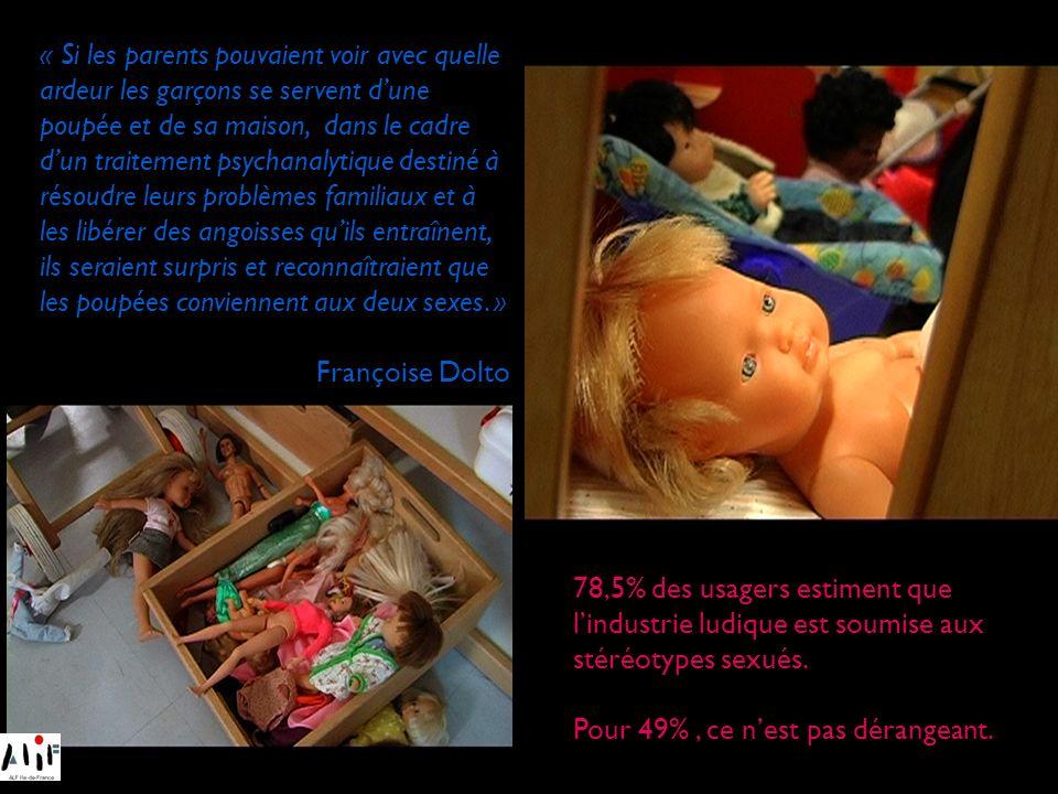 « Si les parents pouvaient voir avec quelle ardeur les garçons se servent dune poupée et de sa maison, dans le cadre dun traitement psychanalytique de