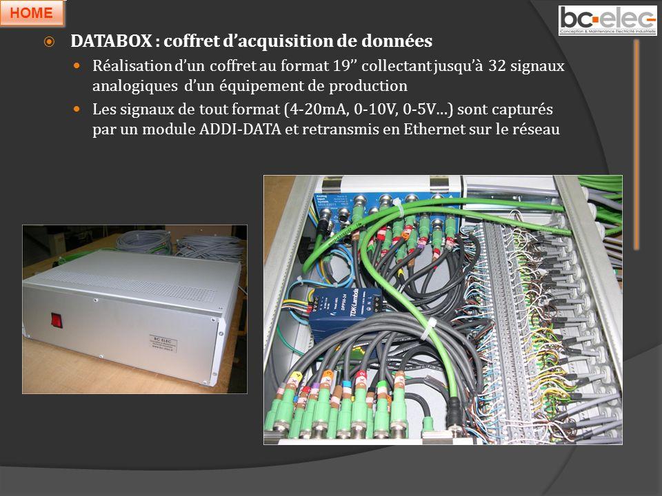 DATABOX : coffret dacquisition de données Réalisation dun coffret au format 19 collectant jusquà 32 signaux analogiques dun équipement de production L