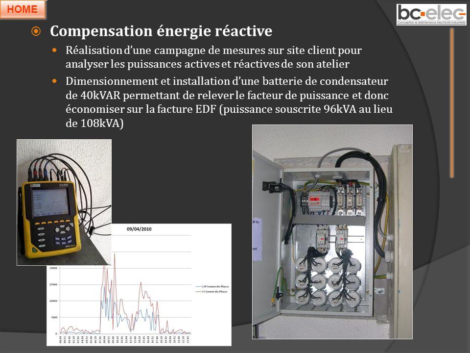 Compensation énergie réactive Réalisation dune campagne de mesures sur site client pour analyser les puissances actives et réactives de son atelier Di