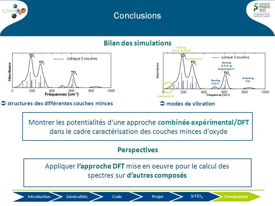 Conclusions Montrer les potentialités dune approche combinée expérimental/DFT dans le cadre caractérisation des couches minces d'oxyde structures des