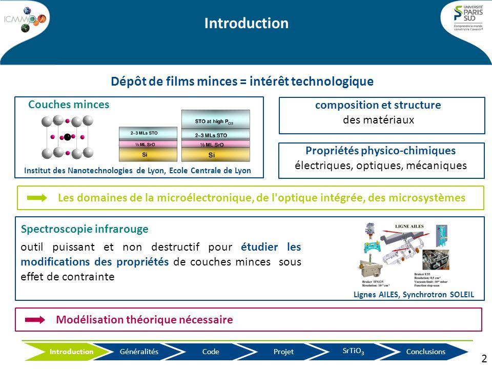 Introduction Les domaines de la microélectronique, de l'optique intégrée, des microsystèmes composition et structure des matériaux Propriétés physico-