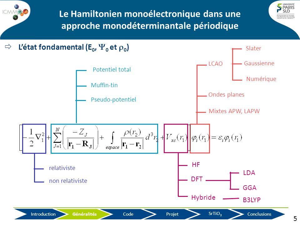 Le Hamiltonien monoélectronique dans une approche monodéterminantale périodique Potentiel total Muffin-tin Pseudo-potentiel non relativiste relativist