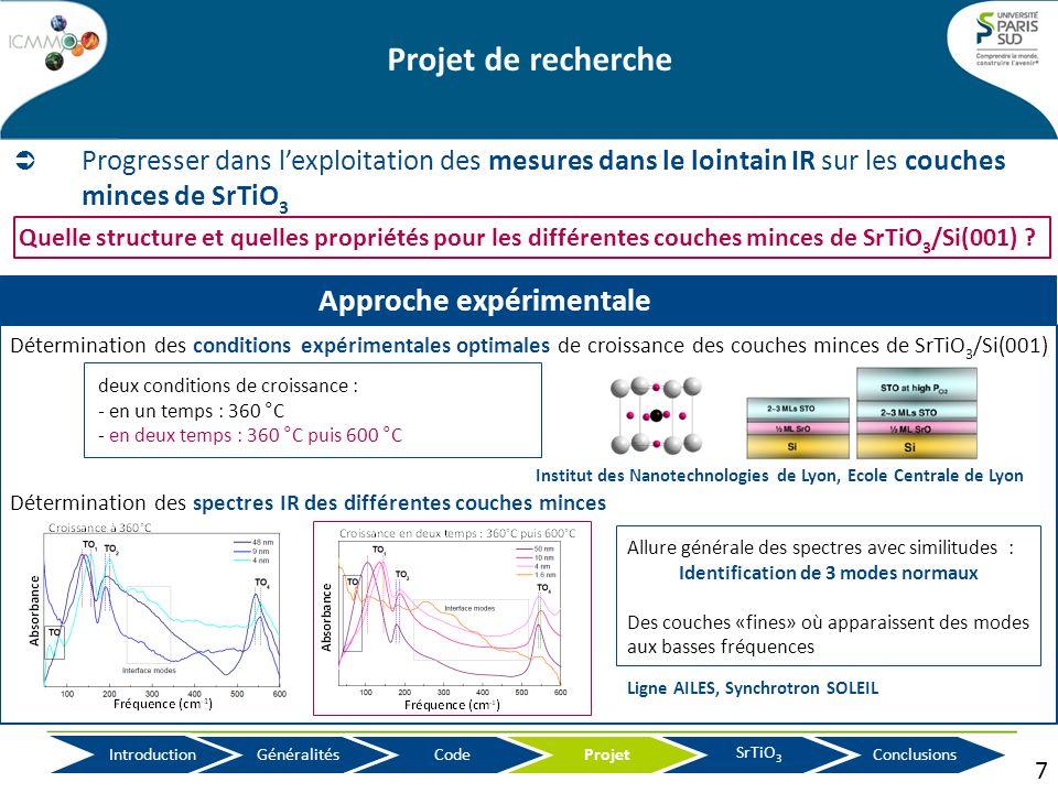 Projet de recherche Progresser dans lexploitation des mesures dans le lointain IR sur les couches minces de SrTiO 3 Projet SrTiO 3 Conclusions Introdu