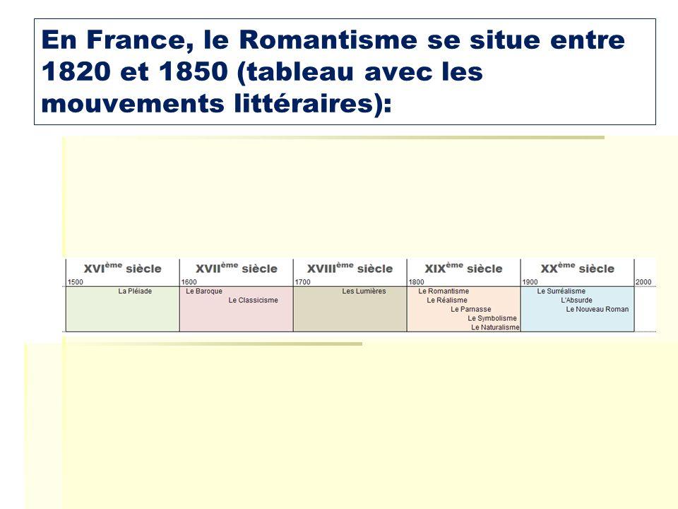 En France, le Romantisme se situe entre 1820 et 1850 (tableau avec les mouvements littéraires):
