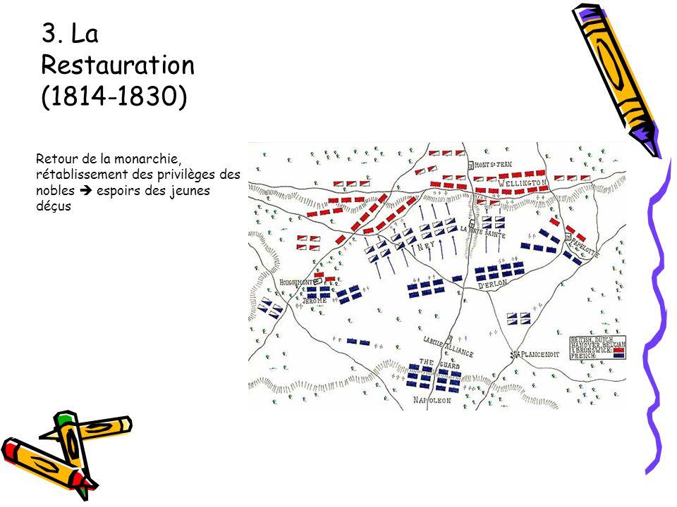 3. La Restauration (1814-1830) Retour de la monarchie, rétablissement des privilèges des nobles espoirs des jeunes déçus