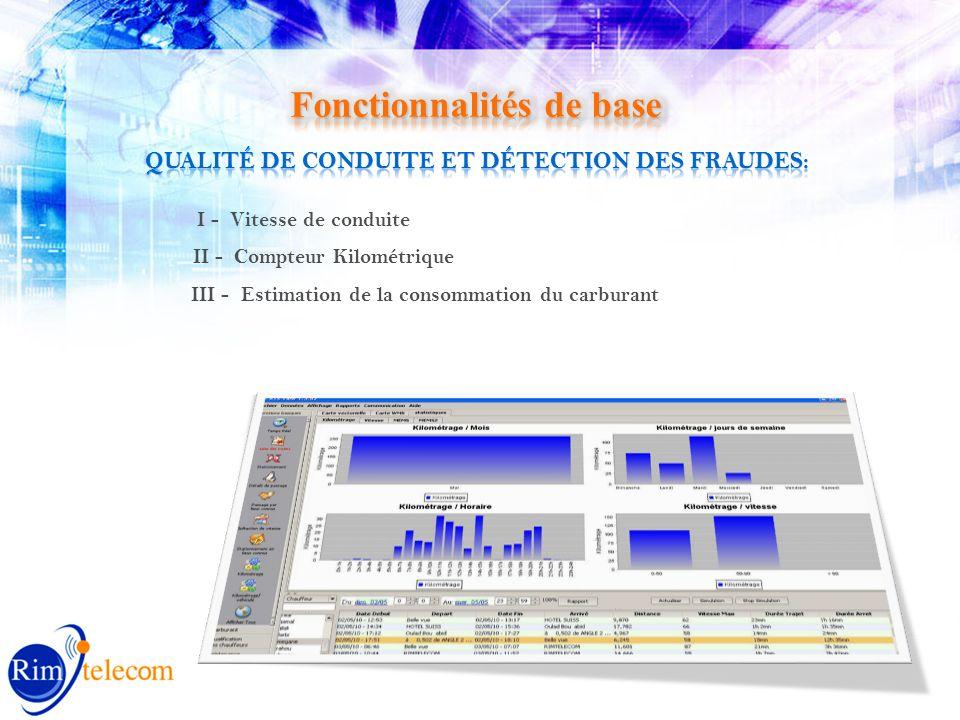 I - Vitesse de conduite II - Compteur Kilométrique III - Estimation de la consommation du carburant