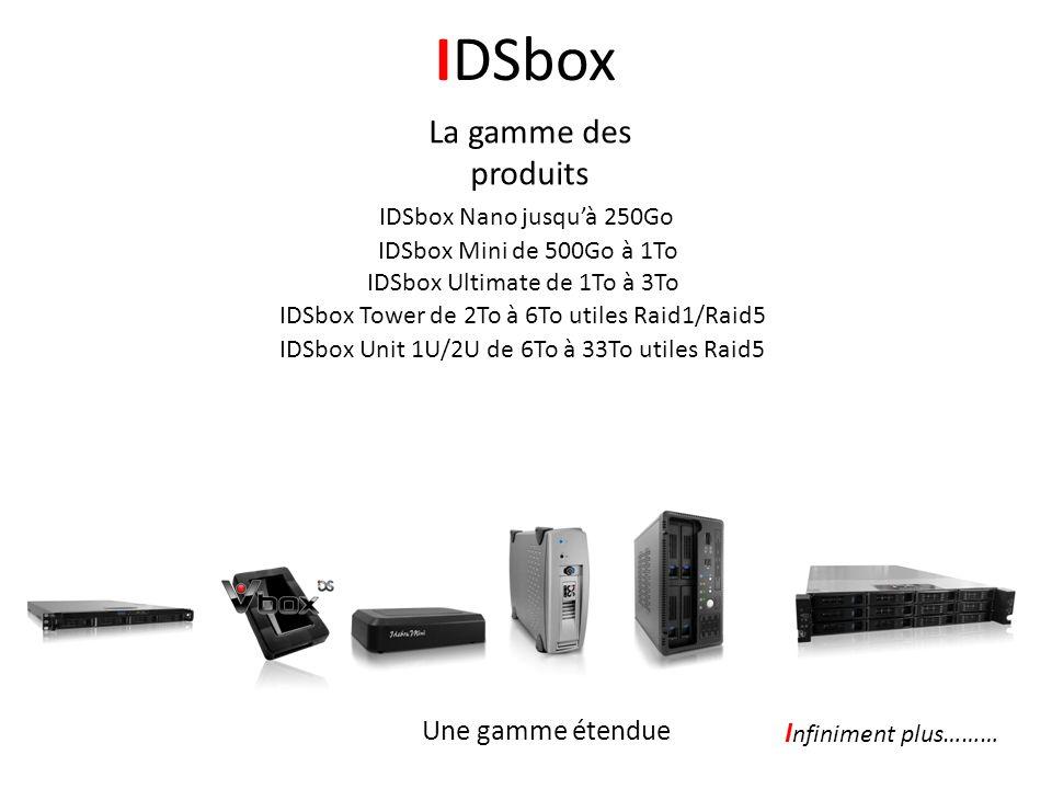 IDSbox Une gamme étendue I nfiniment plus……… La gamme des produits IDSbox Nano jusquà 250Go IDSbox Mini de 500Go à 1To IDSbox Ultimate de 1To à 3To IDSbox Tower de 2To à 6To utiles Raid1/Raid5 IDSbox Rack19 de 6To à 9To utiles Raid5 IDSbox Unit 1U/2U de 6To à 33To utiles Raid5 IDSbox Nano jusquà 250Go IDSbox Mini de 500Go à 1To IDSbox Ultimate de 1To à 3To IDSbox Tower de 2To à 6To utiles Raid1/Raid5 IDSbox Unit 1U/2U de 6To à 33To utiles Raid5