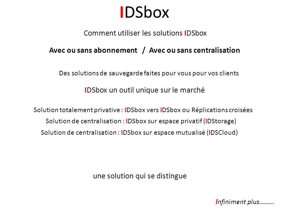 IDSbox une solution qui se distingue I nfiniment plus……… IDSbox un outil unique sur le marché Des solutions de sauvegarde faites pour vous pour vos cl