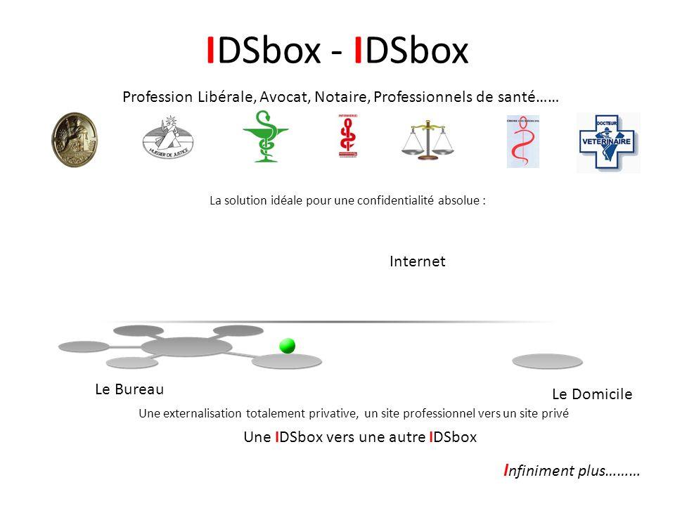 Une externalisation totalement privative, un site professionnel vers un site privé IDSbox - IDSbox I nfiniment plus……… Profession Libérale, Avocat, Notaire, Professionnels de santé…… La solution idéale pour une confidentialité absolue : Une IDSbox vers une autre IDSbox Le Bureau Le Domicile Internet Une externalisation totalement privative, un site professionnel vers un site privé La solution idéale pour une confidentialité absolue :