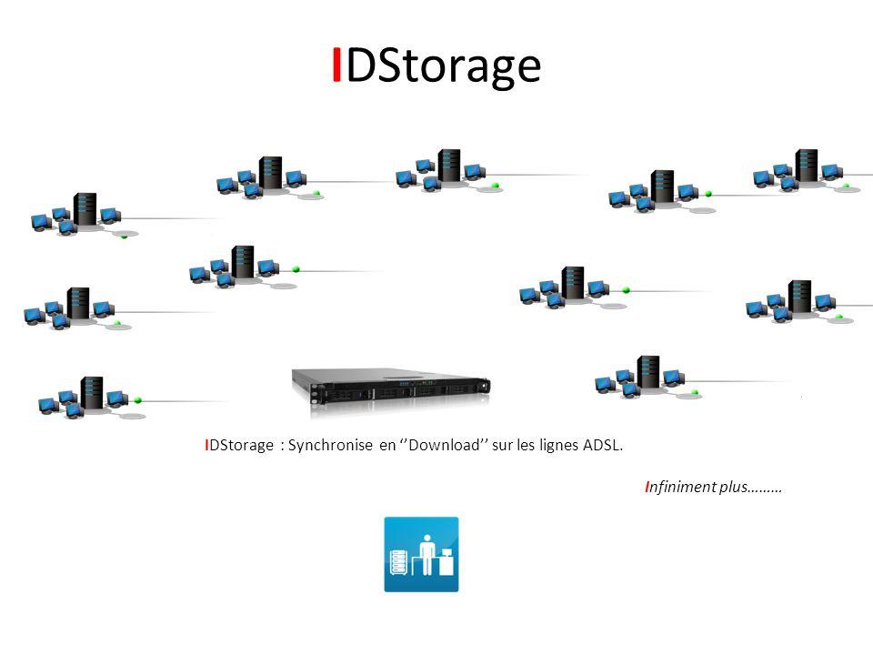 Dans un Data Center IDStorage Infiniment plus……… Une IDSbox sur chaque site à sauvegarder, un site principal héberge les réplications sur lIDStorage.