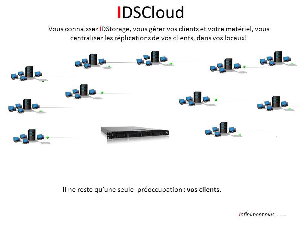 IDSCloud Infiniment plus……… Une IDSbox sur chaque site à sauvegarder, une réplication centralisée dans un espace Cloud. Avec IDSCloud : Nous gérons le