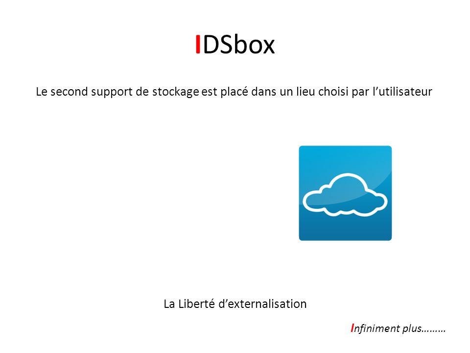 IDSbox Le second support de stockage est placé dans un lieu choisi par lutilisateur -Dans un second site professionnel -Dans les locaux de son prestat