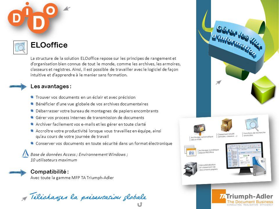 ELOoffice La structure de la solution ELOoffice repose sur les principes de rangement et dorganisation bien connus de tout le monde, comme les archive