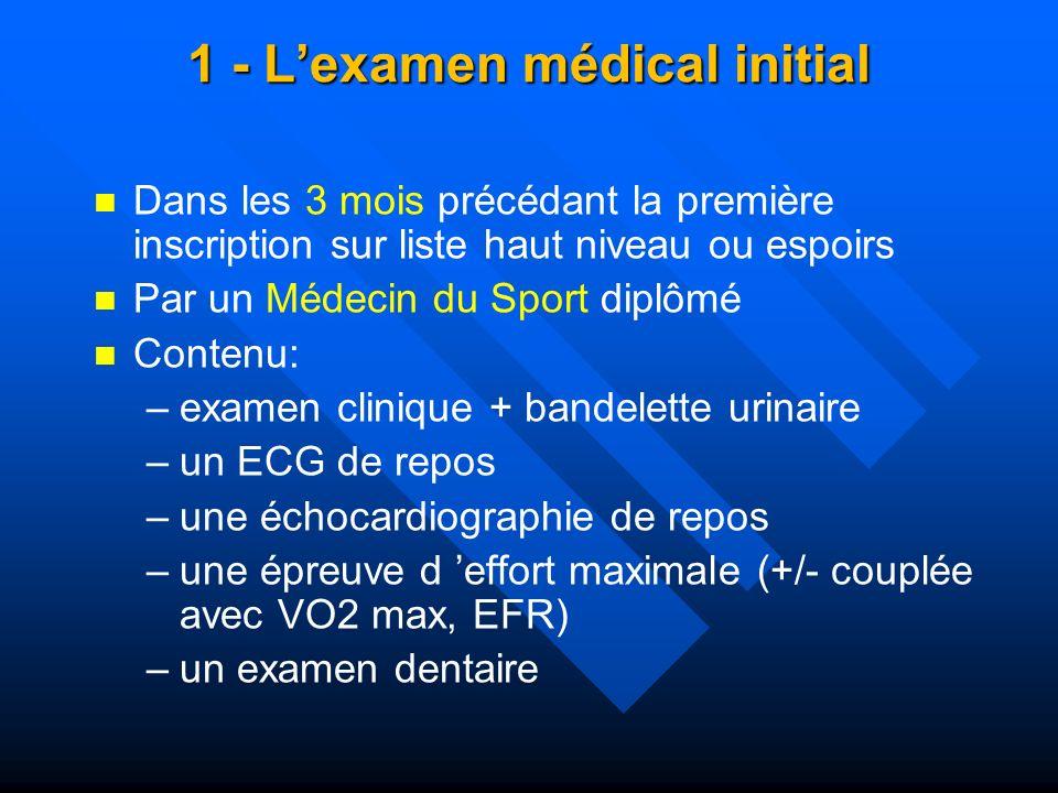 1 - Lexamen médical initial Dans les 3 mois précédant la première inscription sur liste haut niveau ou espoirs Par un Médecin du Sport diplômé Contenu
