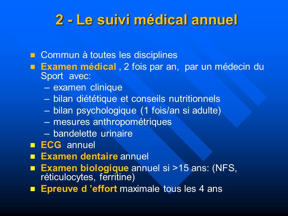 2 - Le suivi médical annuel Commun à toutes les disciplines Examen médical, 2 fois par an, par un médecin du Sport avec: – –examen clinique – –bilan d