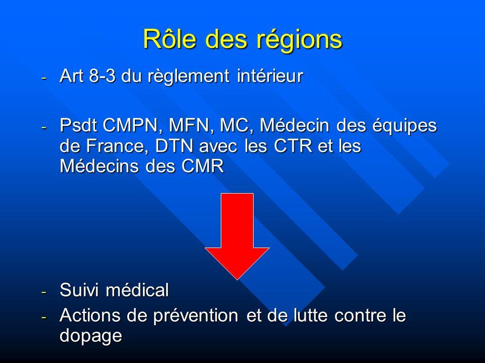 Rôle des régions - Art 8-3 du règlement intérieur - Psdt CMPN, MFN, MC, Médecin des équipes de France, DTN avec les CTR et les Médecins des CMR - Suiv