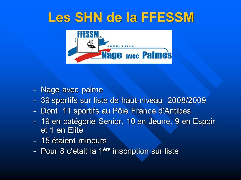 Les SHN de la FFESSM -Nage avec palme -39 sportifs sur liste de haut-niveau 2008/2009 -Dont 11 sportifs au Pôle France dAntibes -19 en catégorie Senio