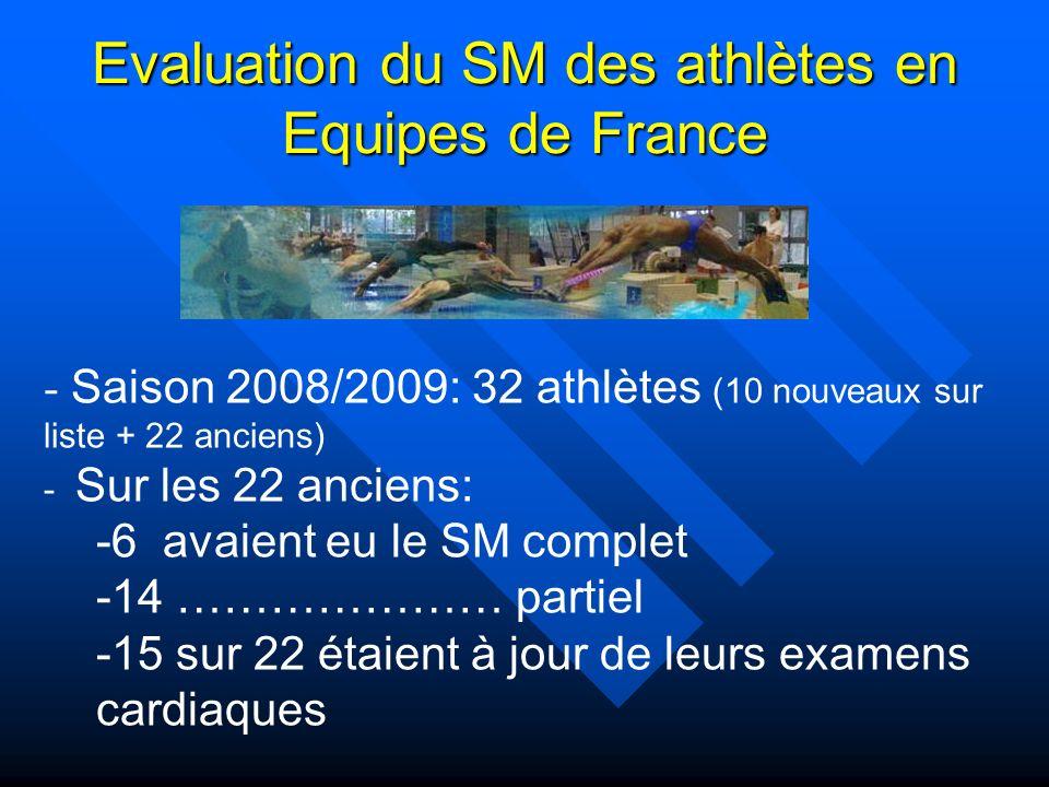 Evaluation du SM des athlètes en Equipes de France - Saison 2008/2009: 32 athlètes (10 nouveaux sur liste + 22 anciens) - Sur les 22 anciens: -6 avaie