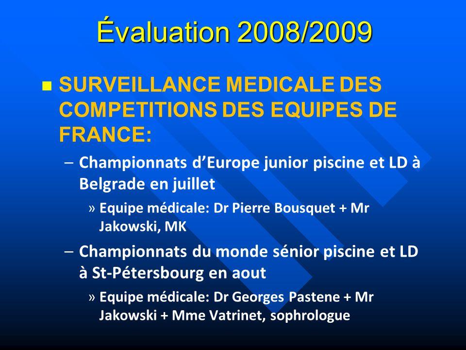 Évaluation 2008/2009 SURVEILLANCE MEDICALE DES COMPETITIONS DES EQUIPES DE FRANCE: – –Championnats dEurope junior piscine et LD à Belgrade en juillet