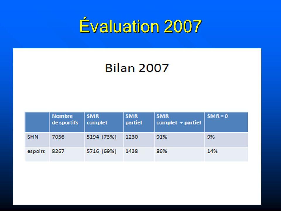 Évaluation 2007