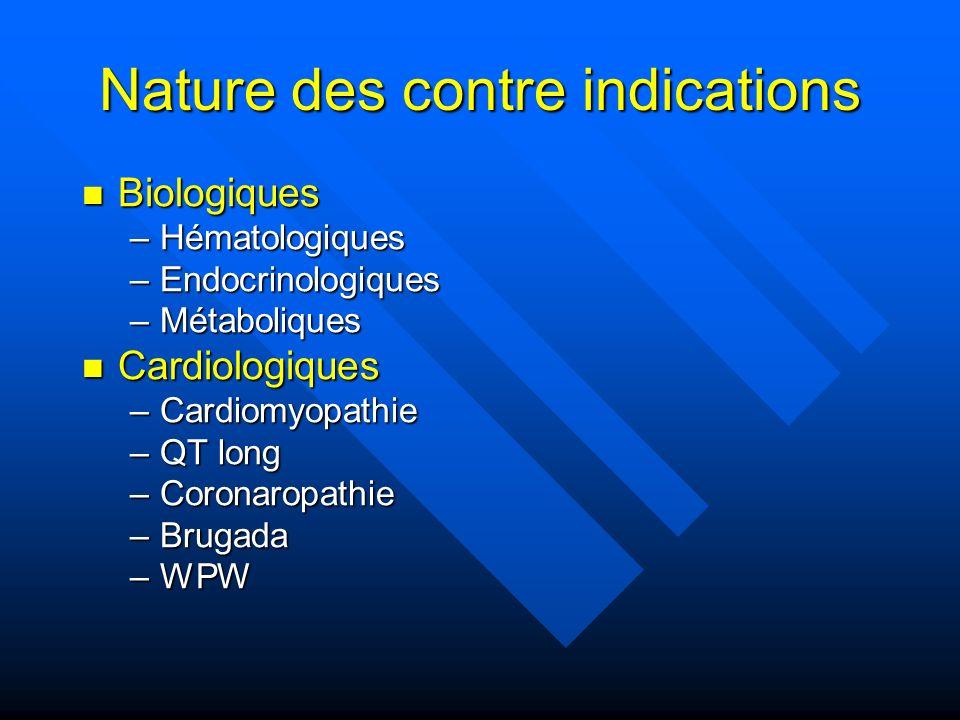 Nature des contre indications Biologiques Biologiques –Hématologiques –Endocrinologiques –Métaboliques Cardiologiques Cardiologiques –Cardiomyopathie