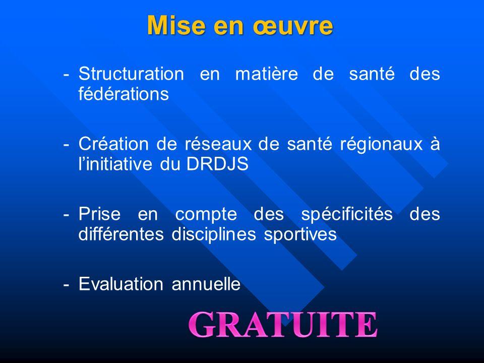 Mise en œuvre - -Structuration en matière de santé des fédérations - -Création de réseaux de santé régionaux à linitiative du DRDJS - -Prise en compte